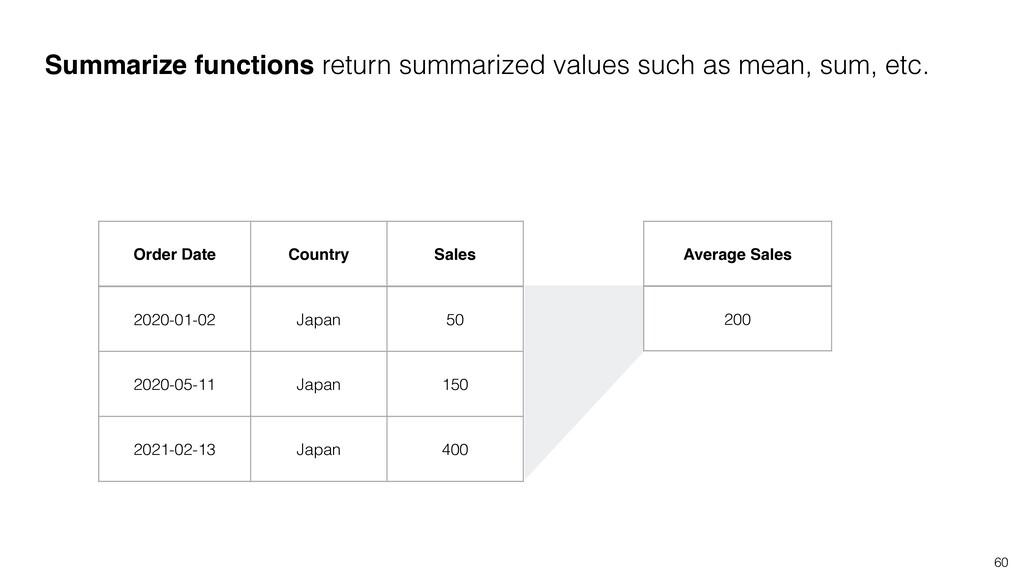 60 Summarize functions return summarized values...