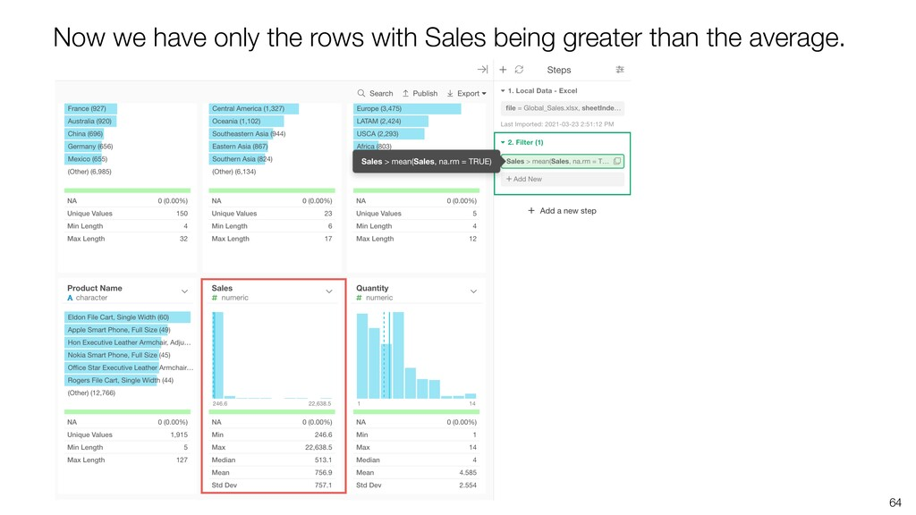 64 Now we have only the rows with Sales being g...