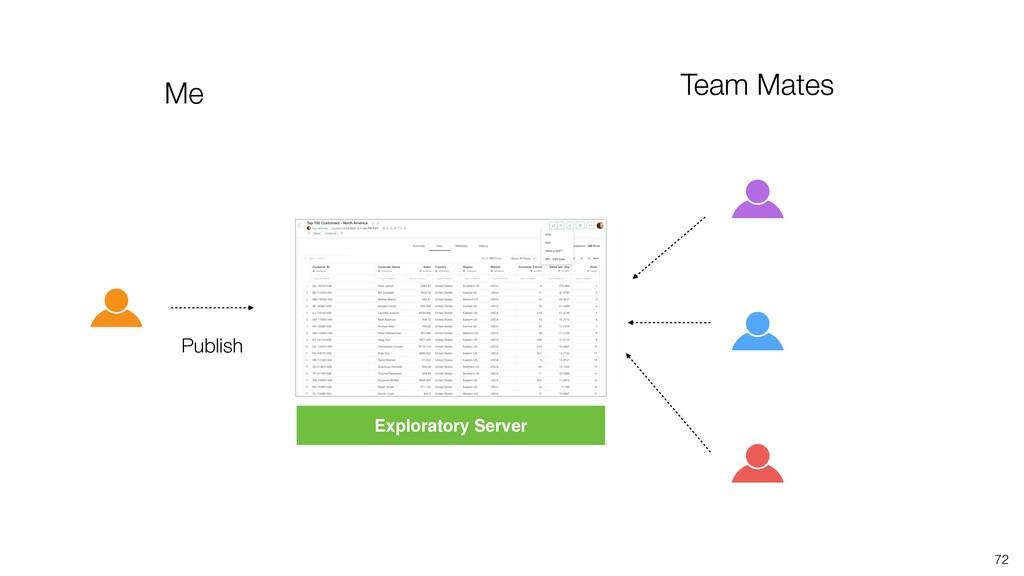 72 Me Team Mates Exploratory Server Publish