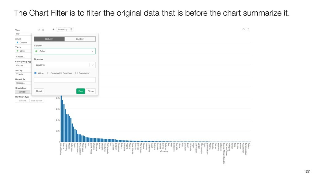100 The Chart Filter is to filter the original d...