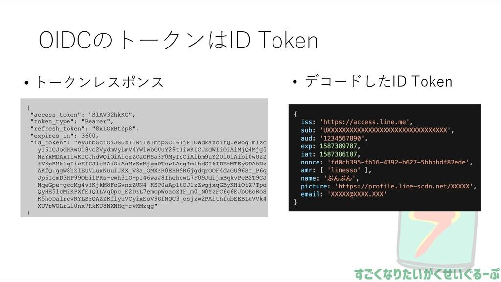 OIDCのトークンはID Token • トークンレスポンス • デコードしたID Token