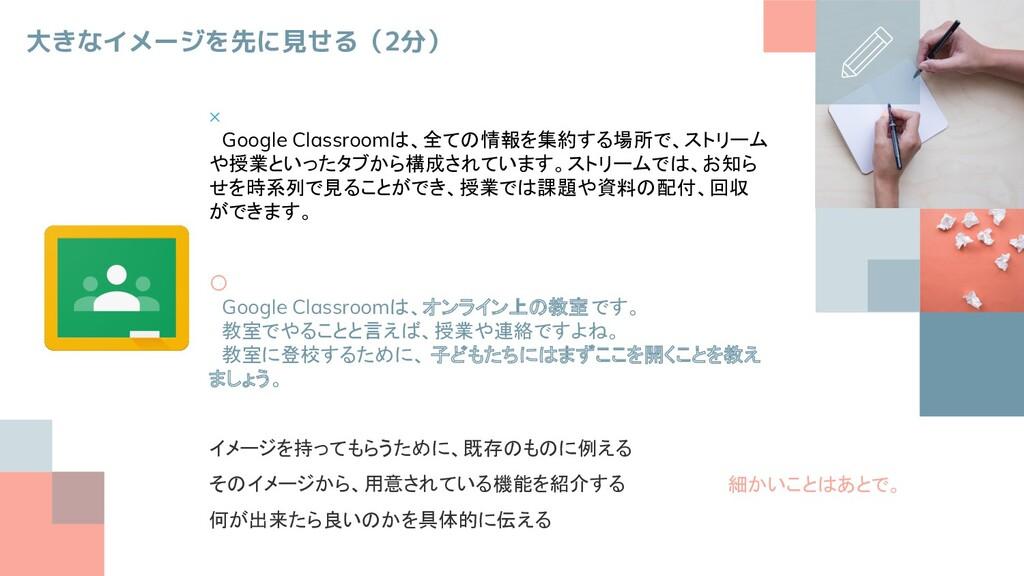 大きなイメージを先に見せる(2分) ×  Google Classroomは、全ての情報を集約...