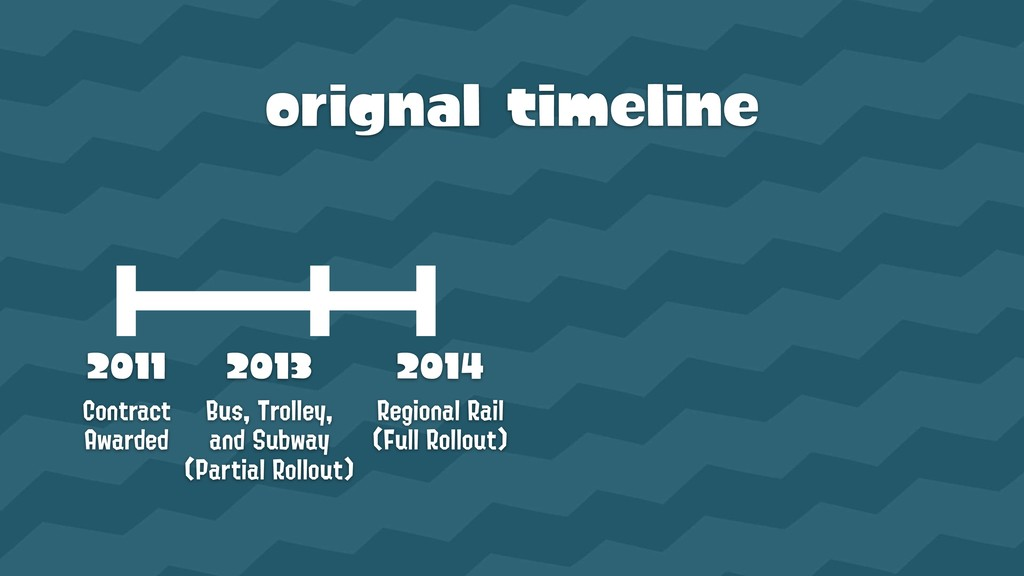 orignal timeline 2013  Bus, Trolley,