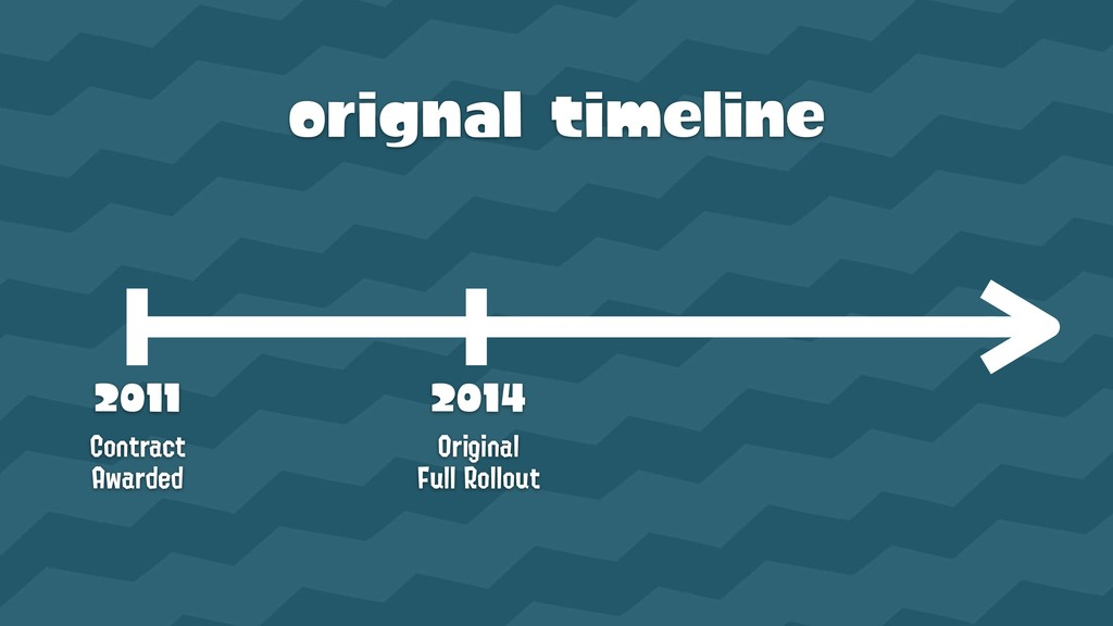 orignal timeline 2011  Contract