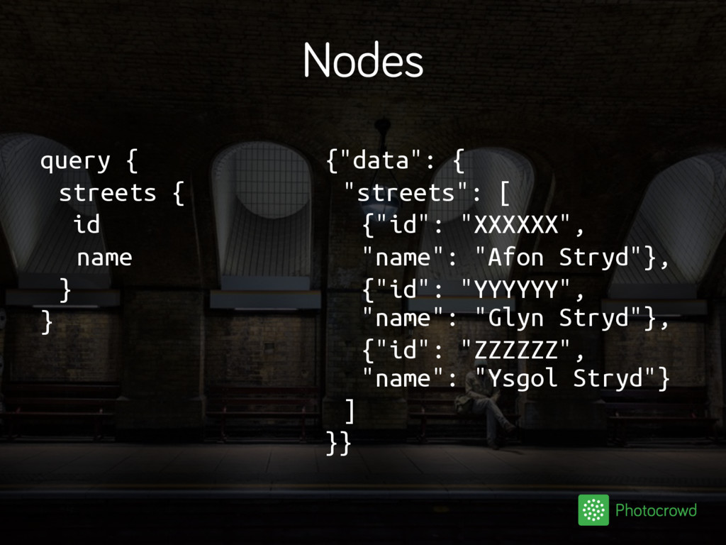 """Nodes query { streets { id name } } {""""data"""": { ..."""