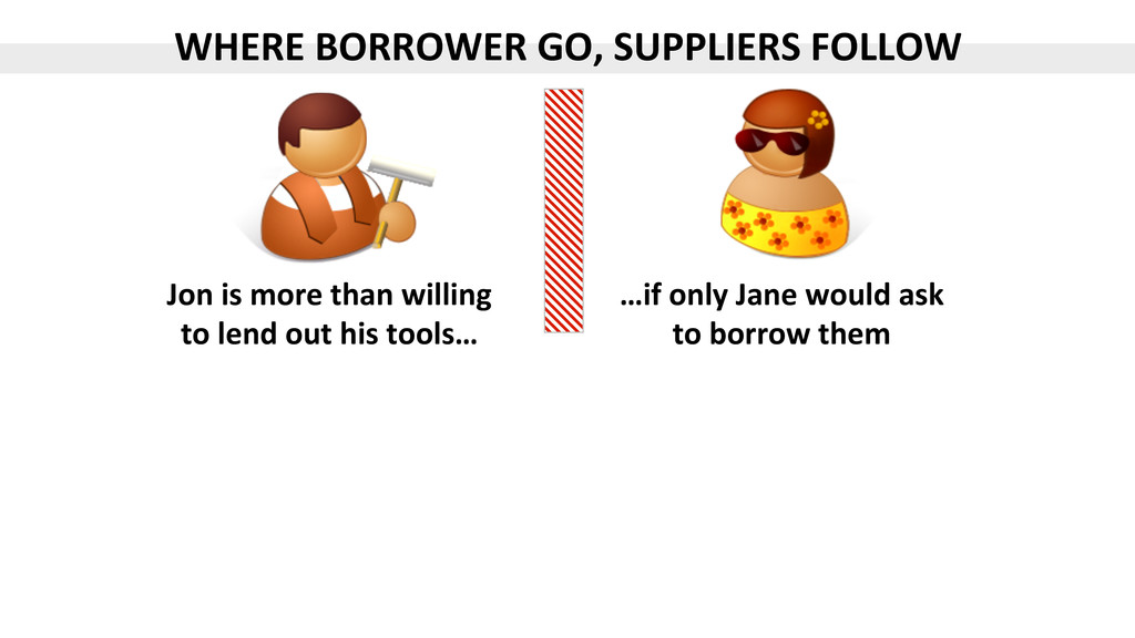 WHERE$BORROWER$GO,$SUPPLIERS$FOLLOW$ Jon$is$mor...