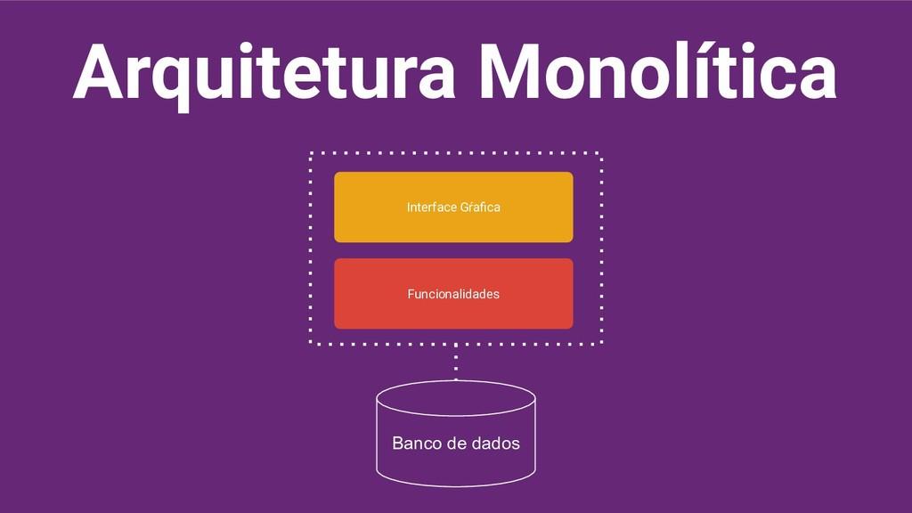 Interface Gŕafica Funcionalidades Banco de dados...