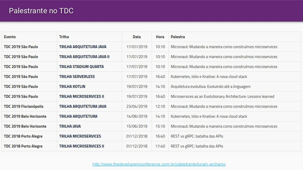 Palestrante no TDC http://www.thedevelopersconf...