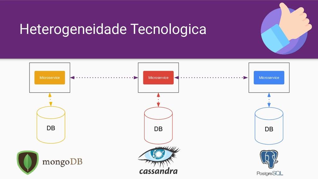 Heterogeneidade Tecnologica Microservice Micros...