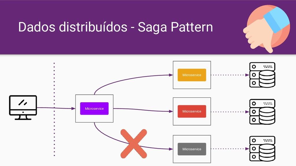Dados distribuídos - Saga Pattern Microservice ...
