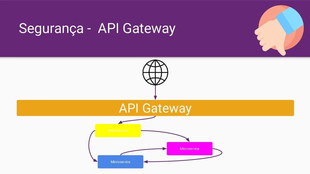 Segurança - API Gateway API Gateway Microservic...