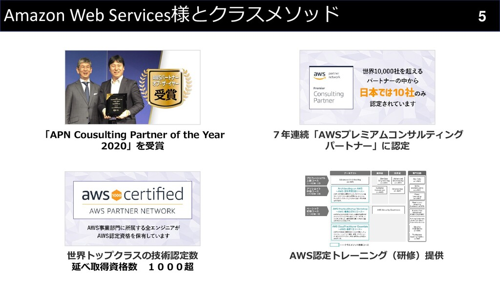 Amazon Web Services様とクラスメソッド 「APN Cousulting Pa...