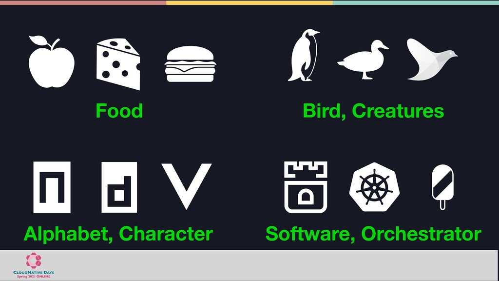 Software, Orchestrator Alphabet, Character Food...