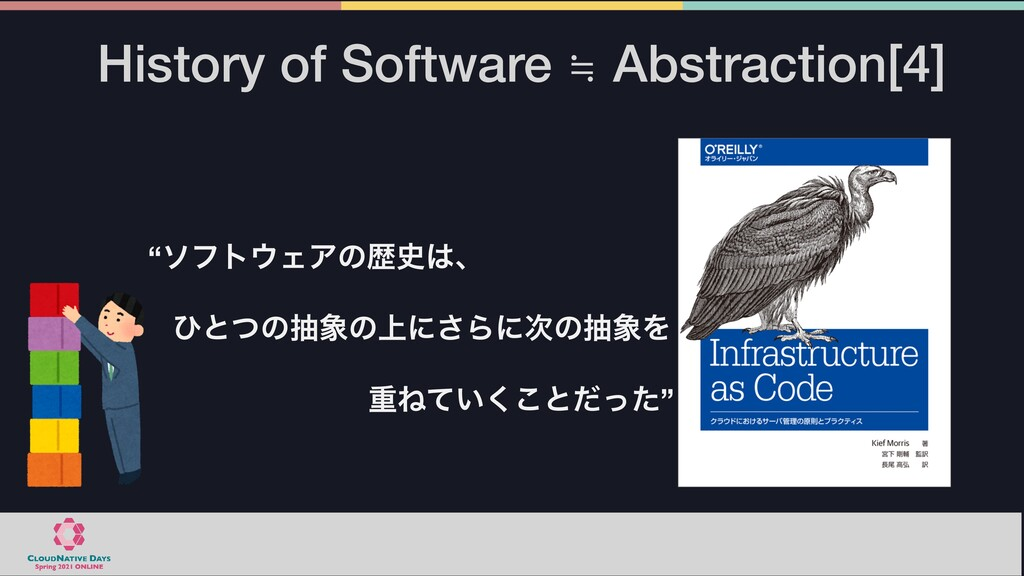 """History of Software ≒ Abstraction[4] """"ιϑτΣΞͷྺ..."""