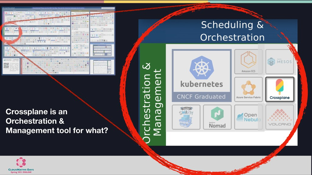 Crossplane is an Orchestration & Management too...