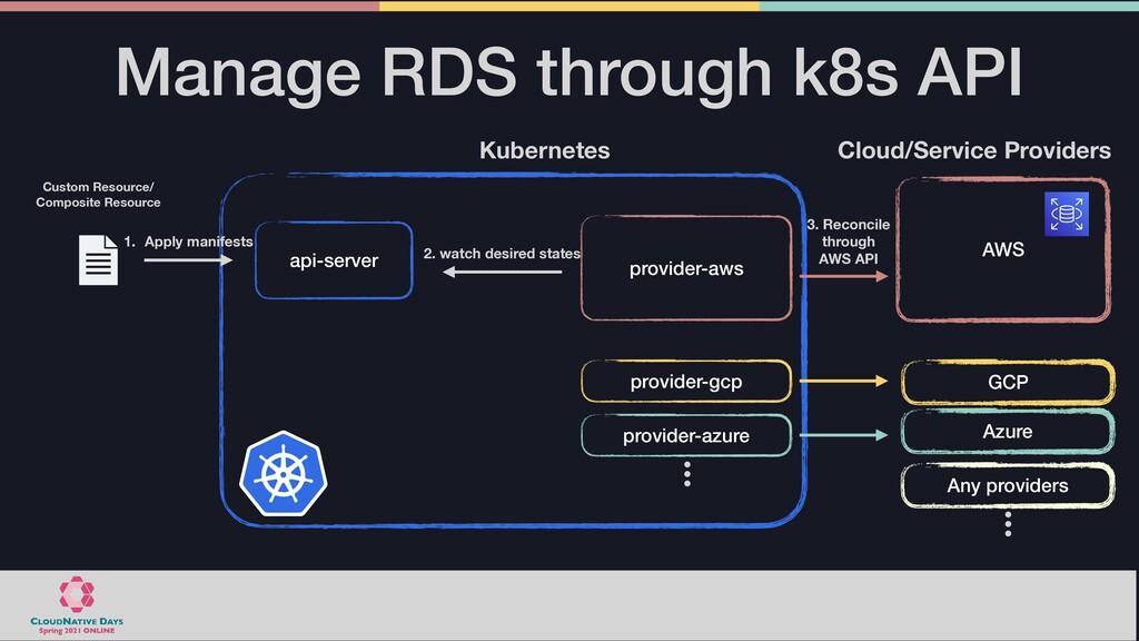 Manage RDS through k8s API AWS Azure GCP Cloud/...