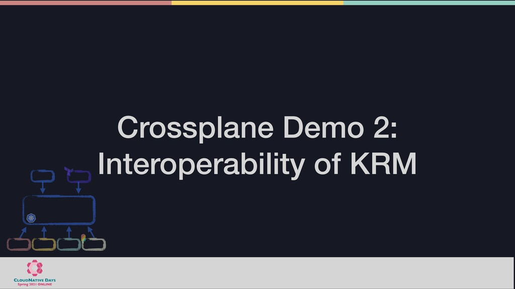 Crossplane Demo 2:   Interoperability of KRM