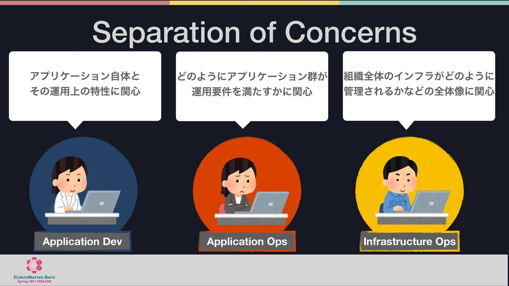 Separation of Concerns ΞϓϦέʔγϣϯࣗମͱ ͦͷӡ༻্ͷಛੑʹؔ৺ ...