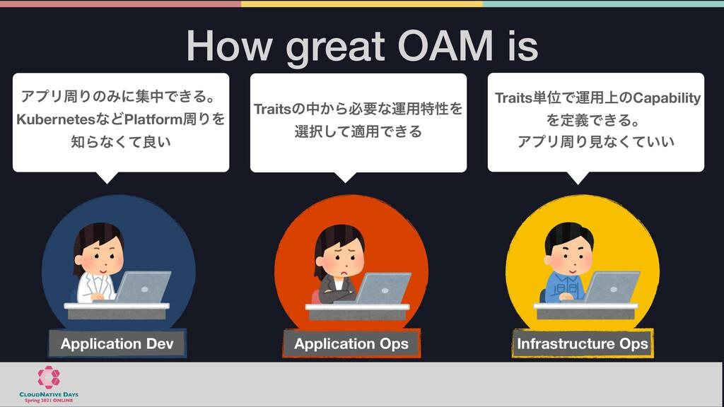 How great OAM is ΞϓϦपΓͷΈʹूதͰ͖Δɻ KubernetesͳͲPla...