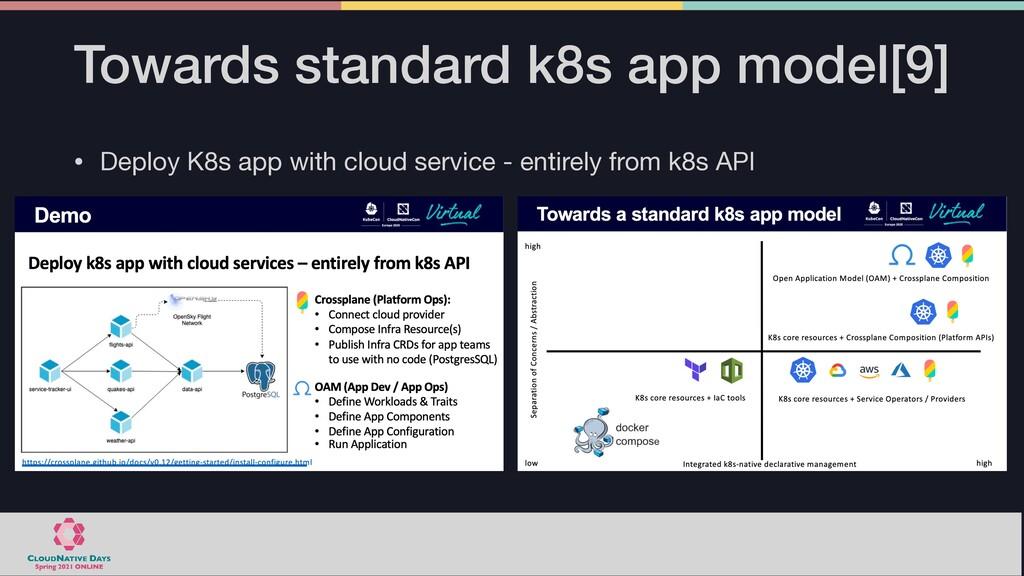 Towards standard k8s app model[9] • Deploy K8s ...