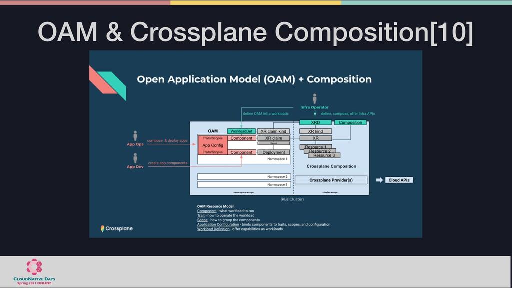 OAM & Crossplane Composition[10]