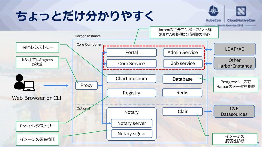 37    Proxy Portal Registry Job servi...
