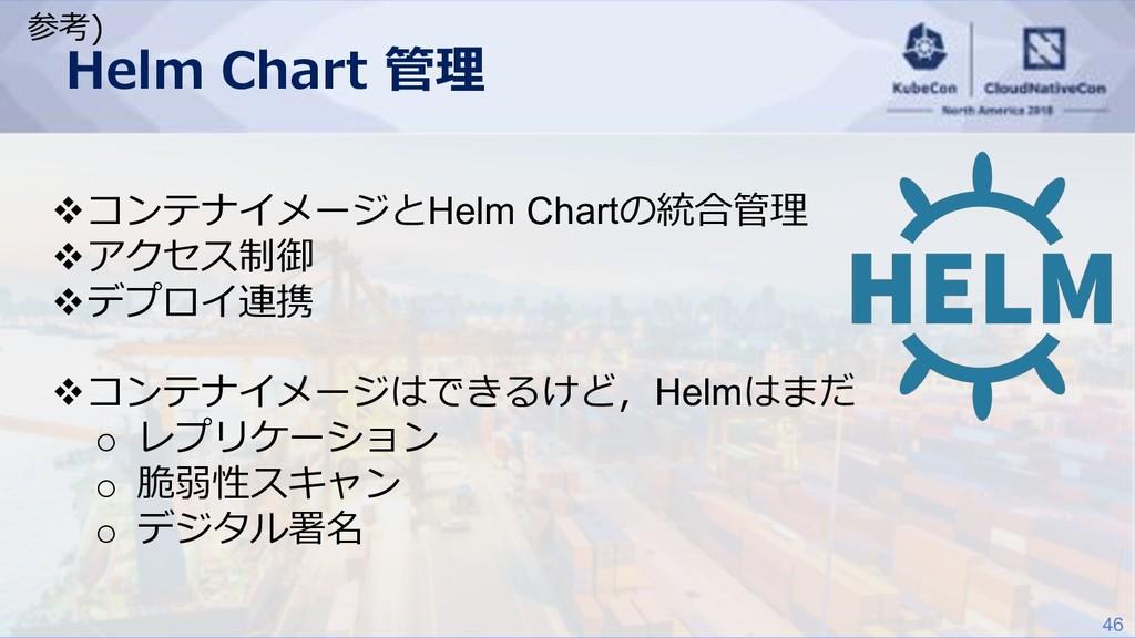46 v Helm Chart v v v ) Helm) o o o