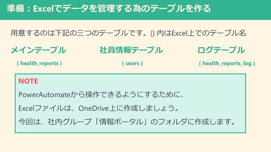 準備:Excelでデータを管理する為のテーブルを作る NOTE PowerAutomateから...