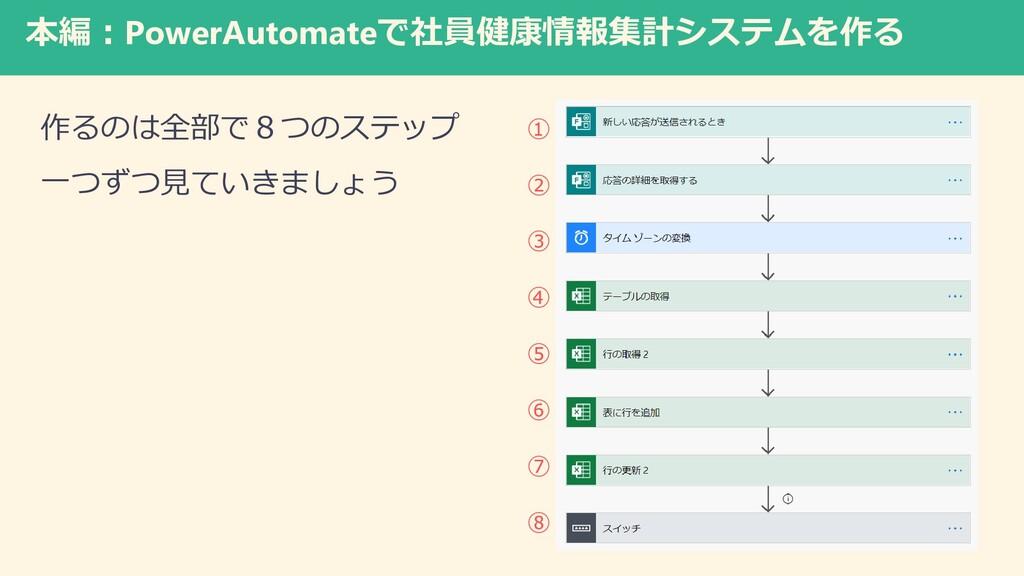 本編:PowerAutomateで社員健康情報集計システムを作る 作るのは全部で8つのステップ...