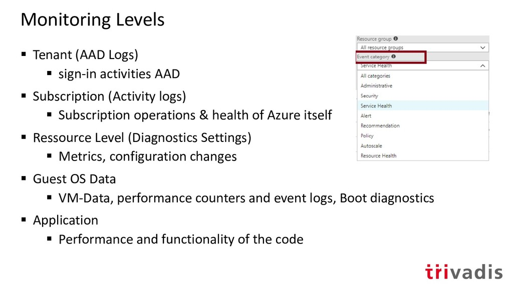 Monitoring Levels ▪ Tenant (AAD Logs) ▪ sign-in...