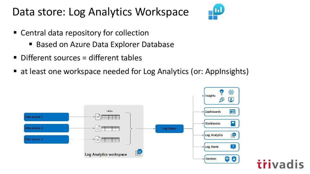 Data store: Log Analytics Workspace ▪ Central d...