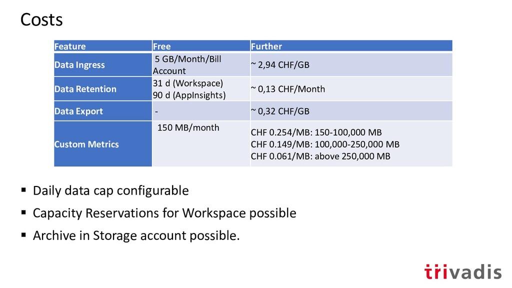 Costs ▪ Daily data cap configurable ▪ Capacity ...