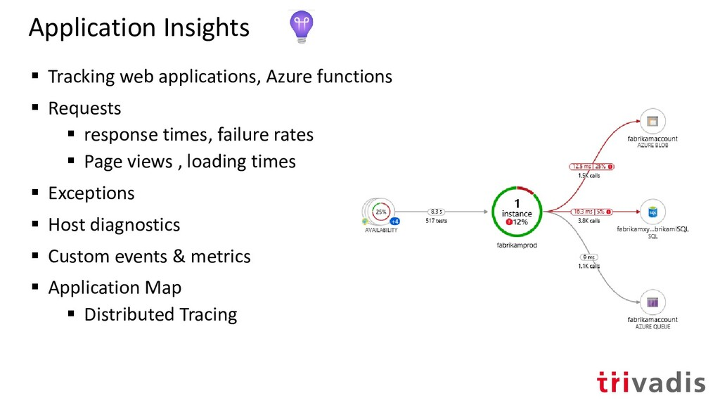 Application Insights ▪ Tracking web application...