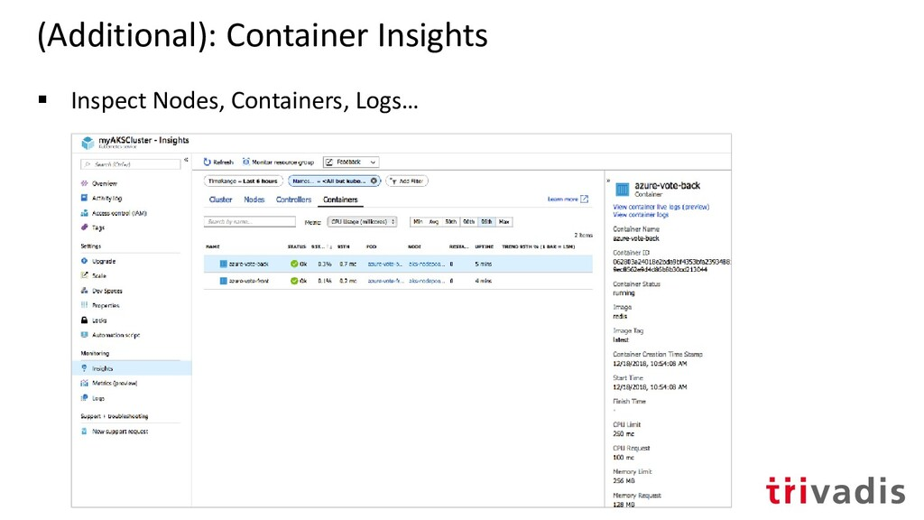 (Additional): Container Insights ▪ Inspect Node...