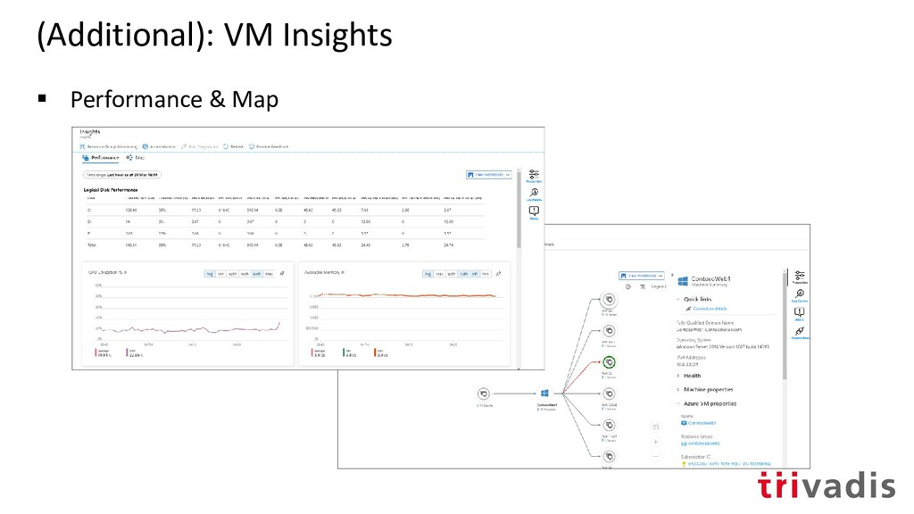 (Additional): VM Insights ▪ Performance & Map