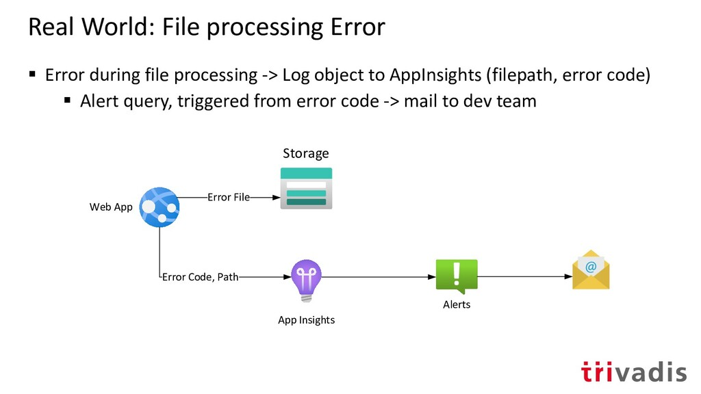 Real World: File processing Error ▪ Error durin...
