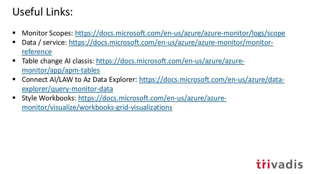 Useful Links: ▪ Monitor Scopes: https://docs.mi...