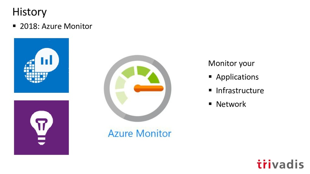 History ▪ 2018: Azure Monitor Monitor your ▪ Ap...
