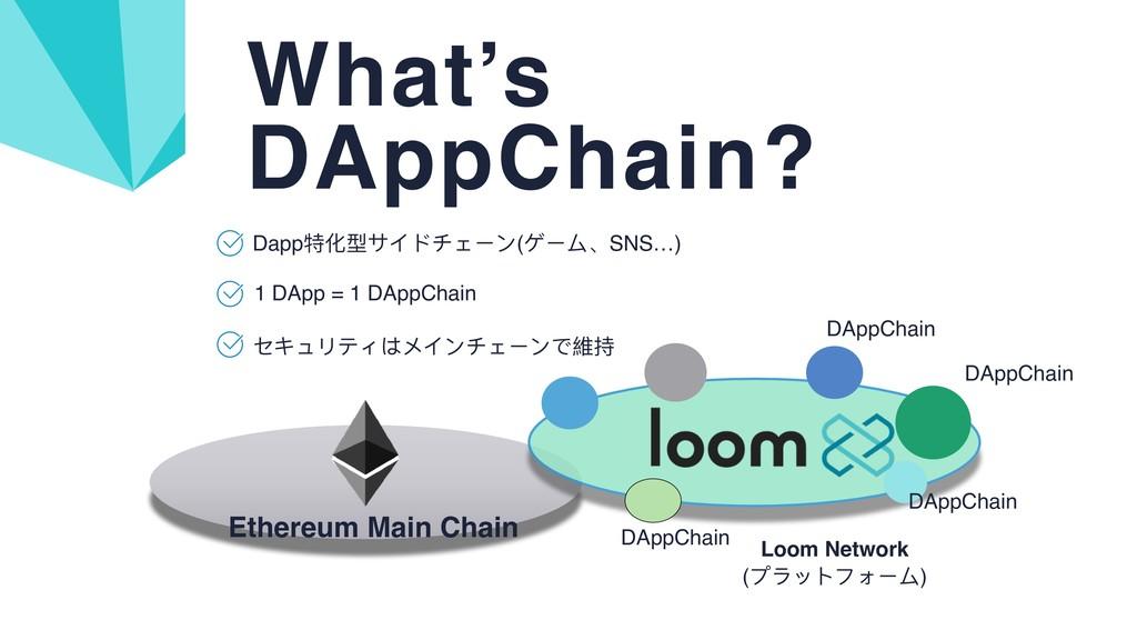 Ethereum Main Chain DAppChain DAppChain DAppCha...