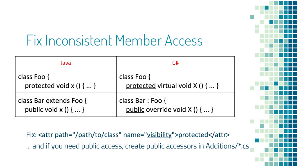 Fix Inconsistent Member Access Java C#