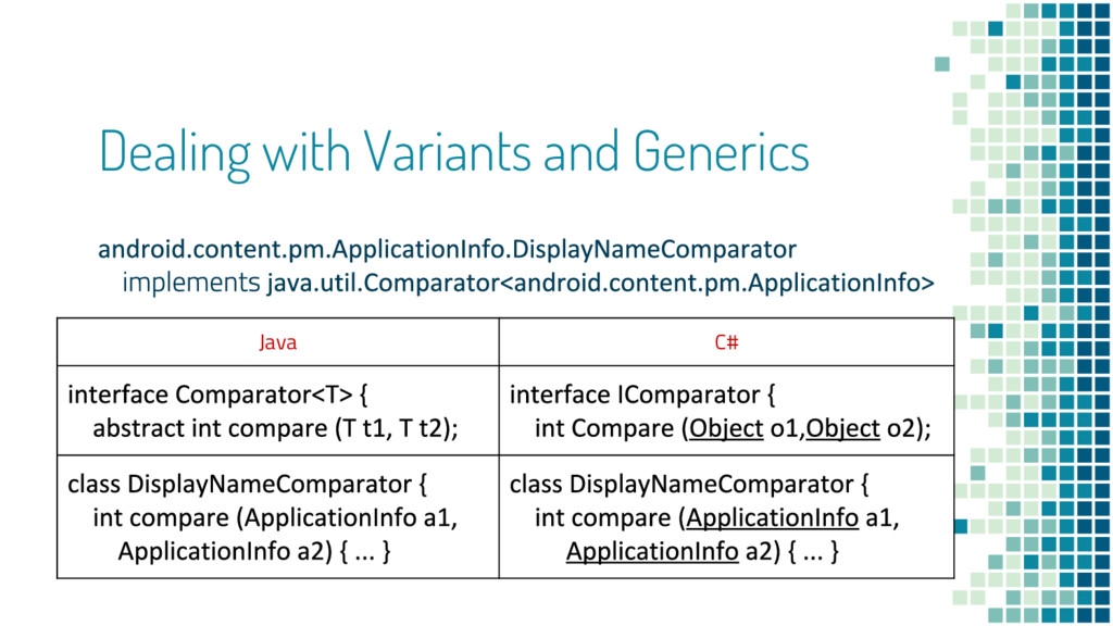 Dealing with Variants and Generics Java C#