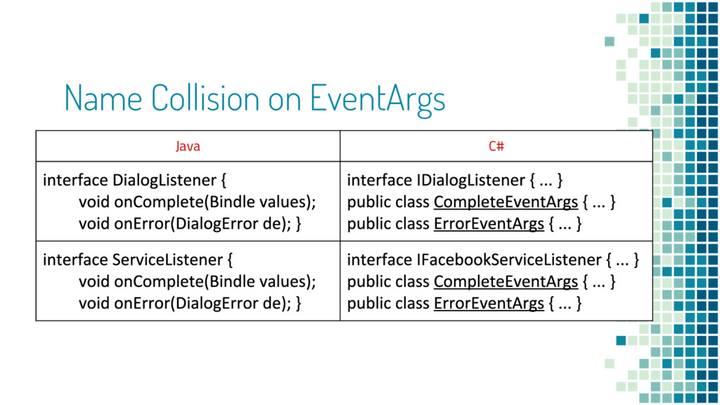 Name Collision on EventArgs Java C#