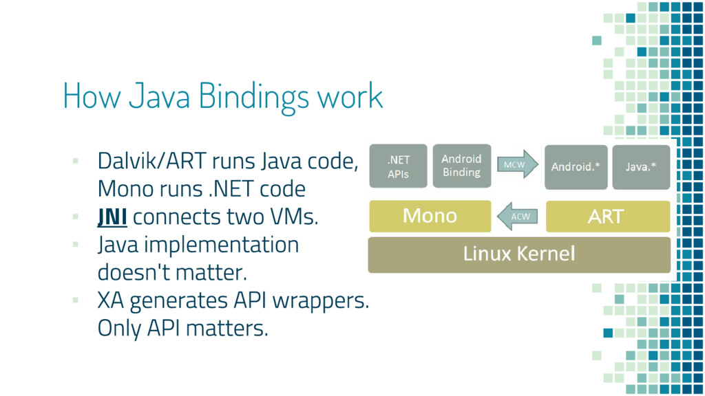 How Java Bindings work ▪ ▪ JNI ▪ ▪