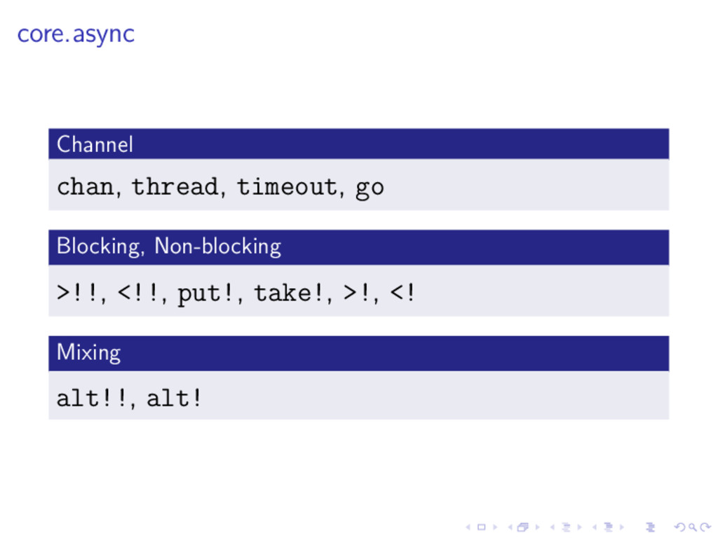core.async Channel chan, thread, timeout, go Bl...