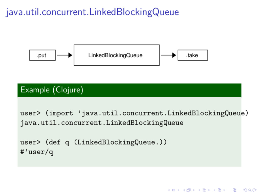 java.util.concurrent.LinkedBlockingQueue .put L...