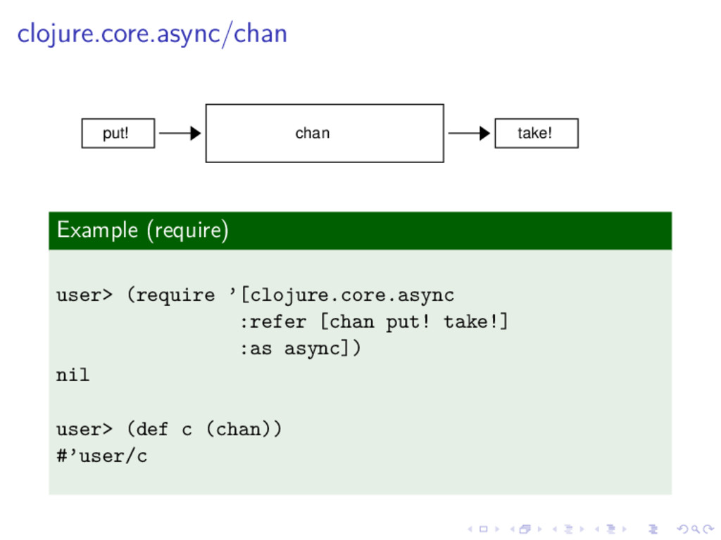 clojure.core.async/chan put! chan take! Example...