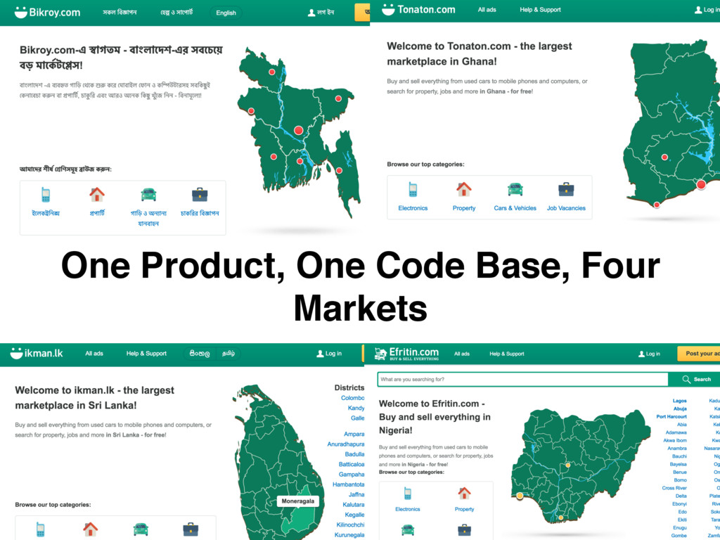 One Product, One Code Base, Four Markets