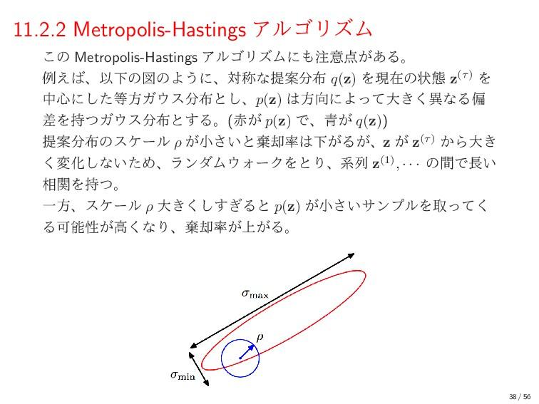 11.2.2 Metropolis-Hastings ΞϧΰϦζϜ ͜ͷ Metropolis...