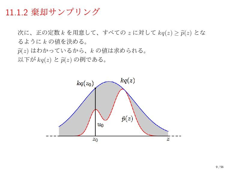 11.1.2 غ٫αϯϓϦϯά ʹɺਖ਼ͷఆ k Λ༻ҙͯ͠ɺͯ͢ͷ z ʹରͯ͠ kq(...