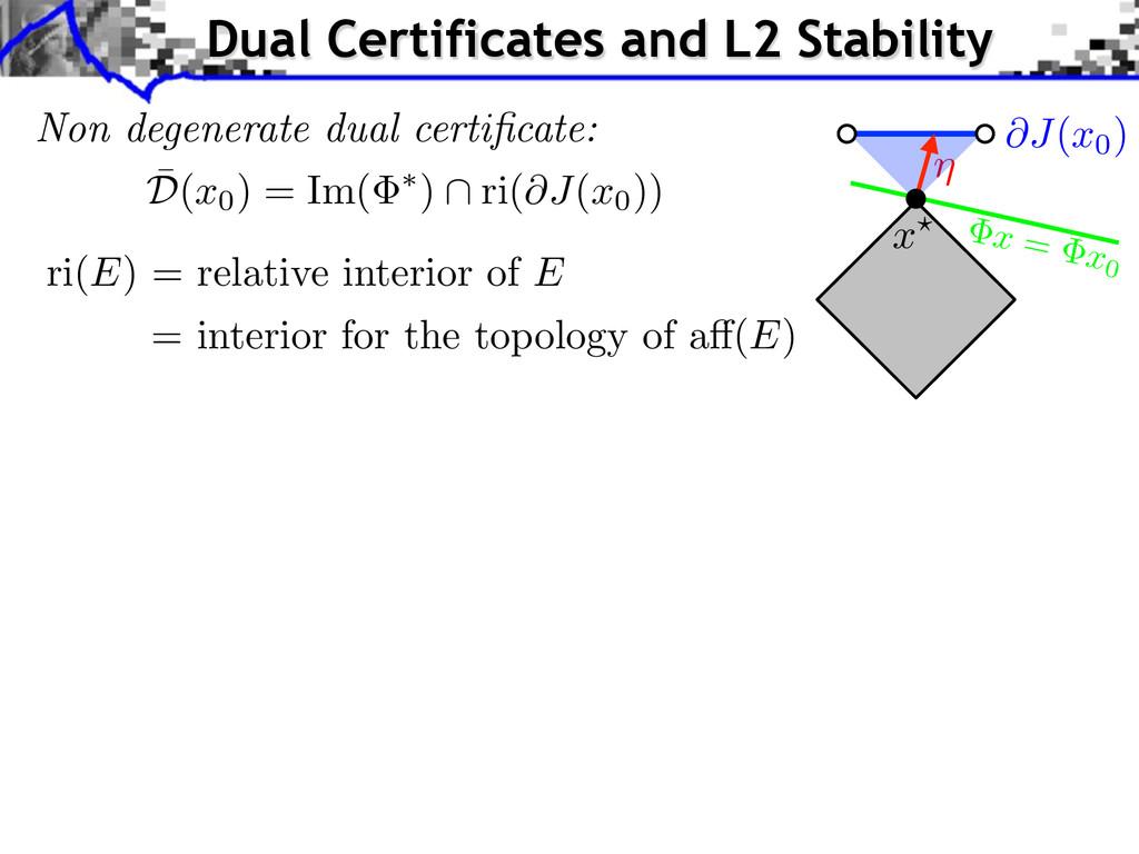 = interior for the topology of a↵( E ) ri( E ) ...